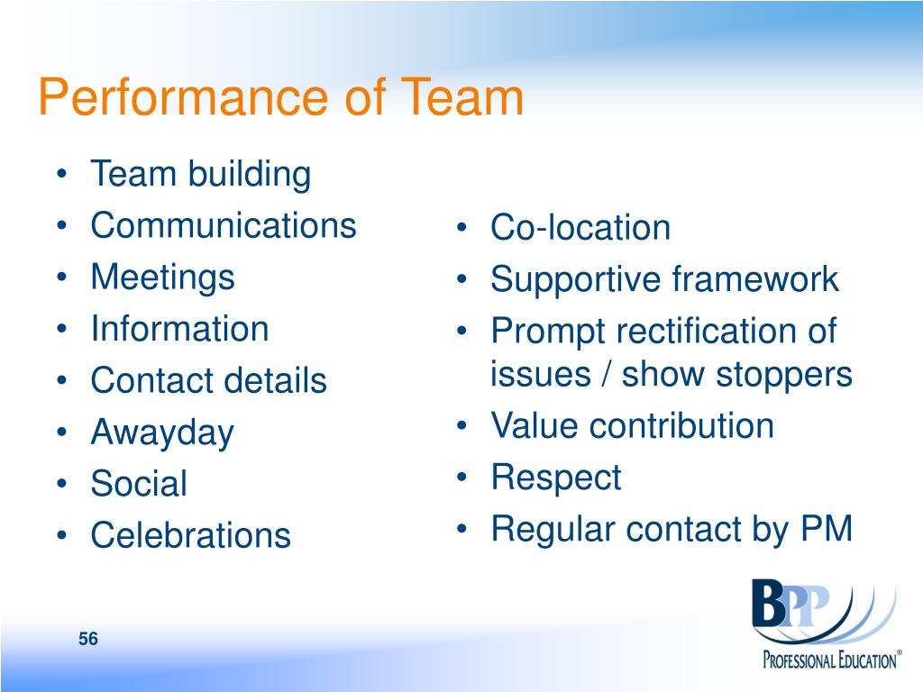 Performance of Team