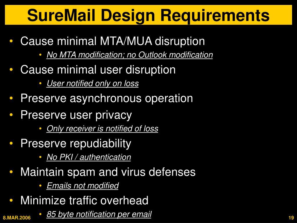 SureMail Design Requirements
