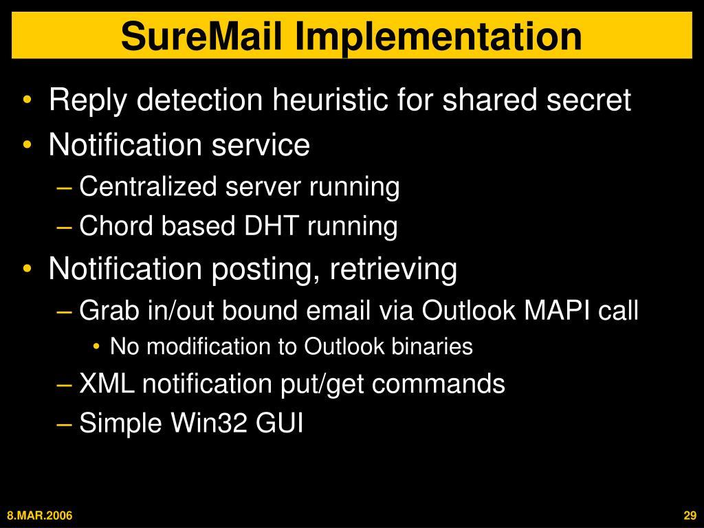 SureMail Implementation