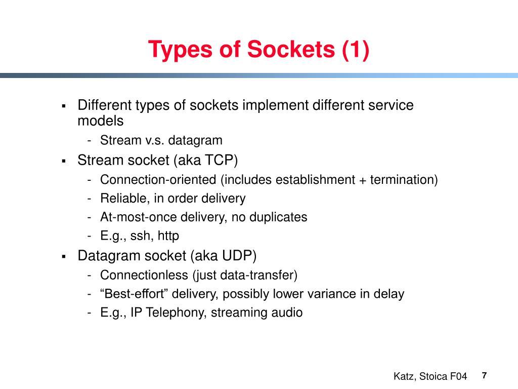 Types of Sockets (1)