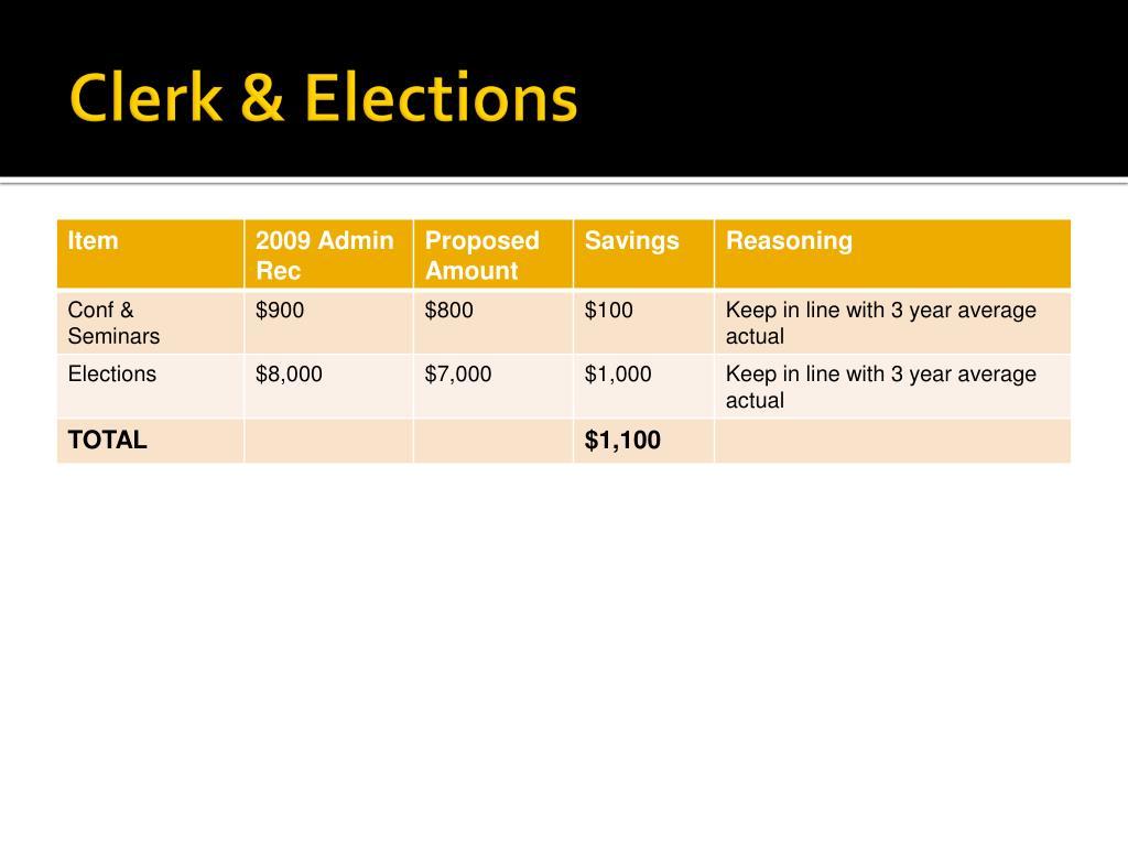 Clerk & Elections
