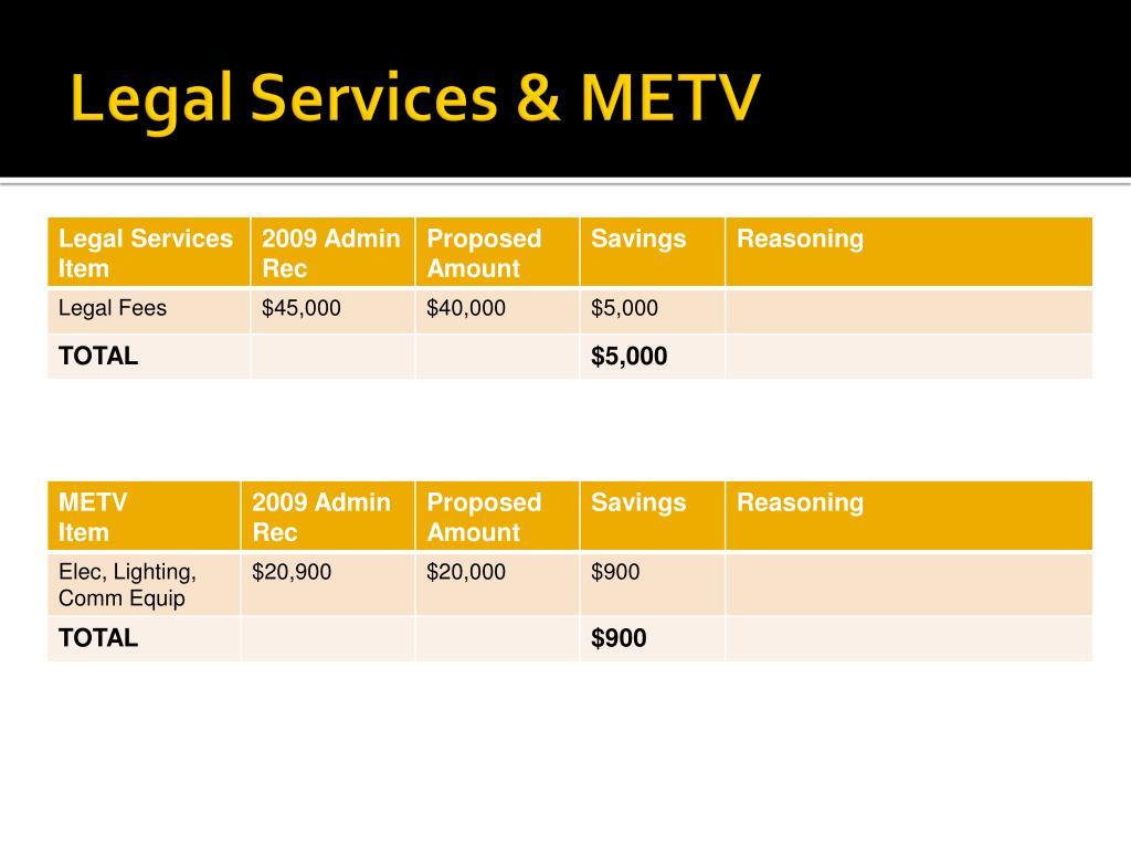 Legal Services & METV
