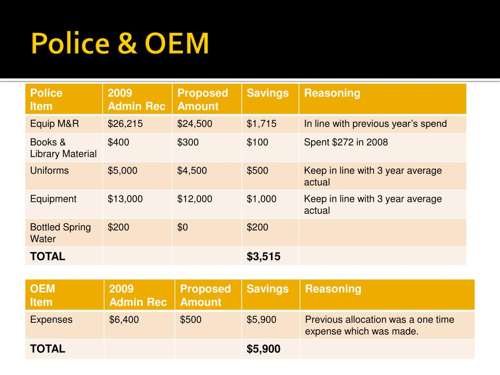 Police & OEM