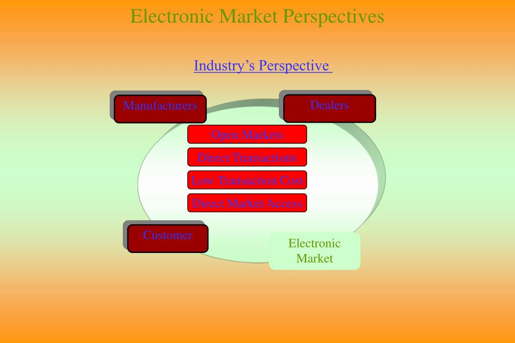 Electronic Market Perspectives