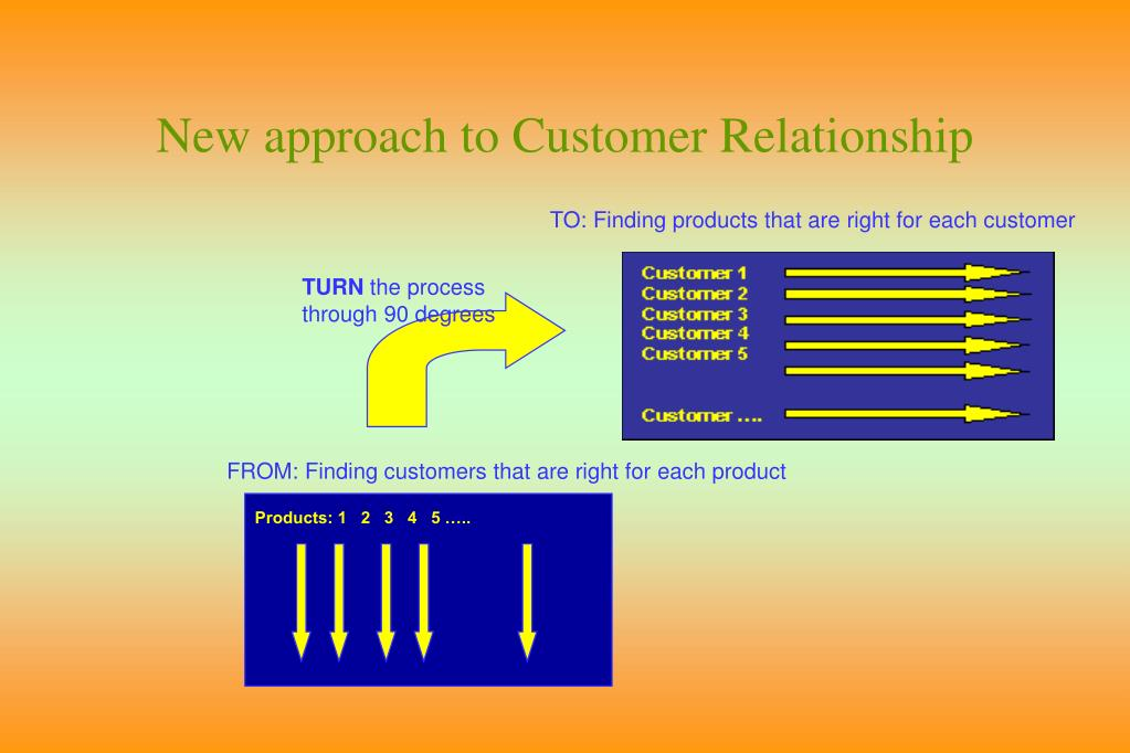 New approach to Customer Relationship