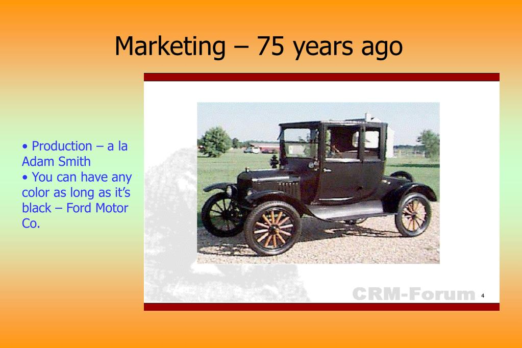 Marketing – 75 years ago