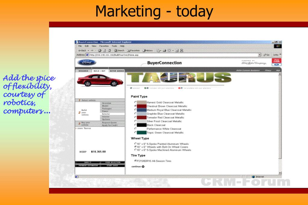 Marketing - today