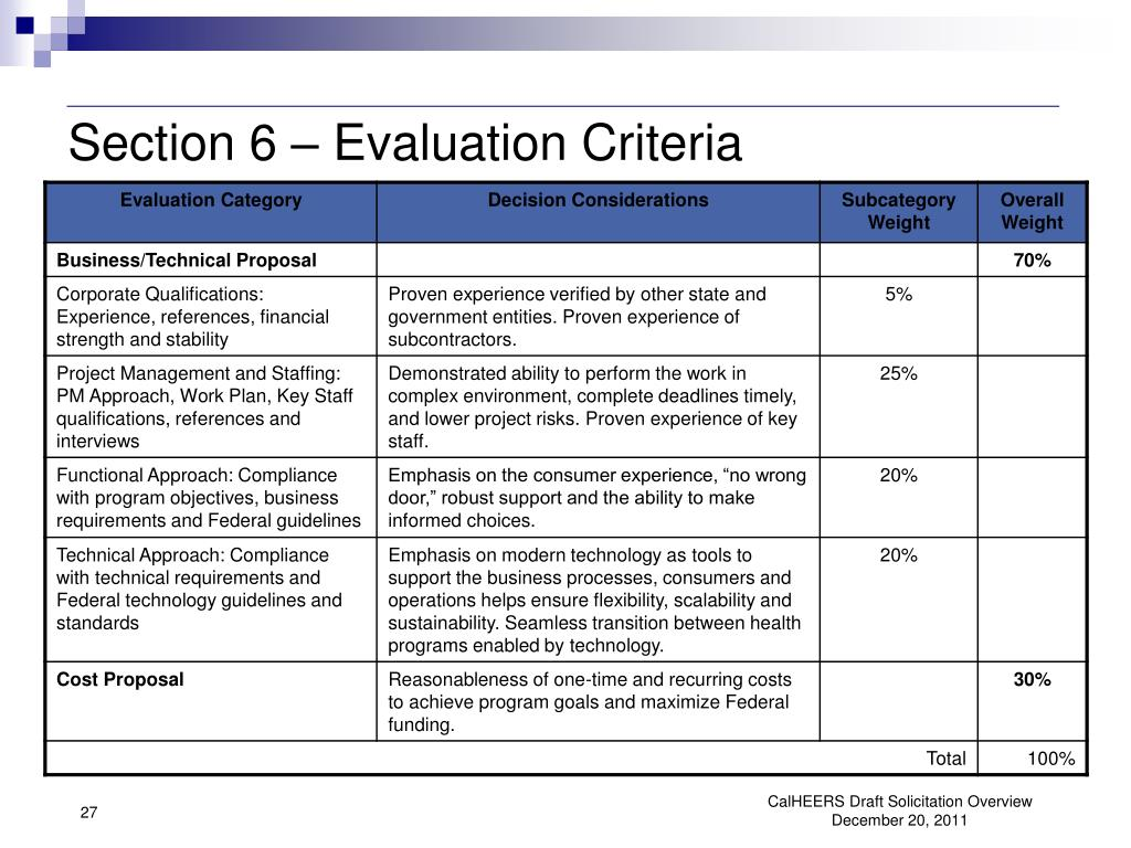 Section 6 – Evaluation Criteria