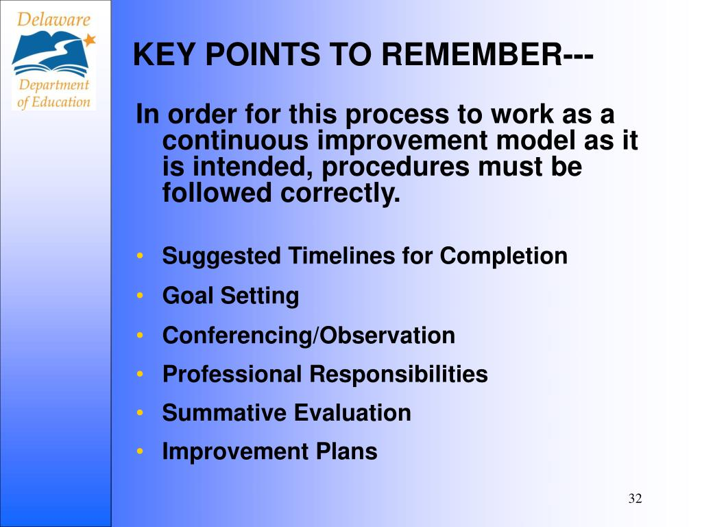 KEY POINTS TO REMEMBER---
