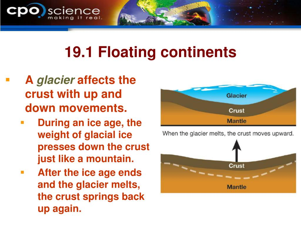 19.1 Floating continents