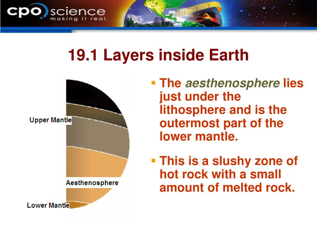 19.1 Layers inside Earth