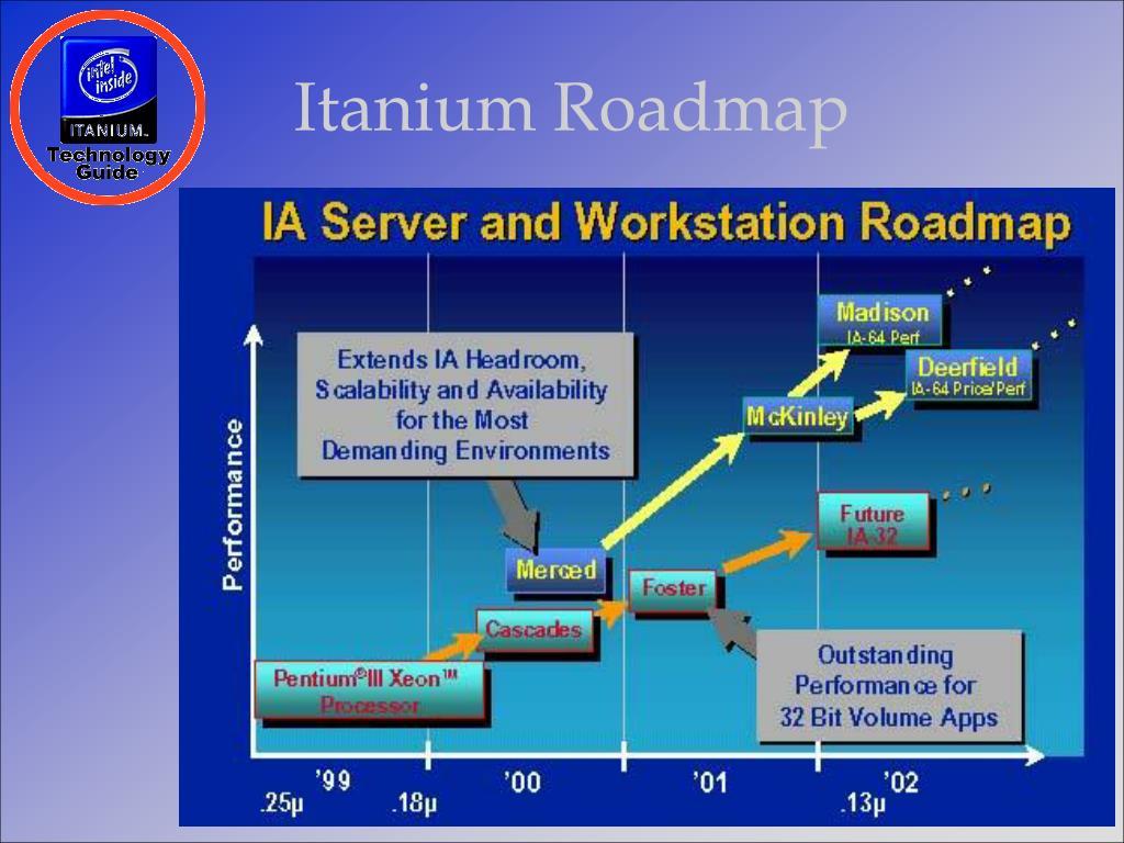 Itanium Roadmap