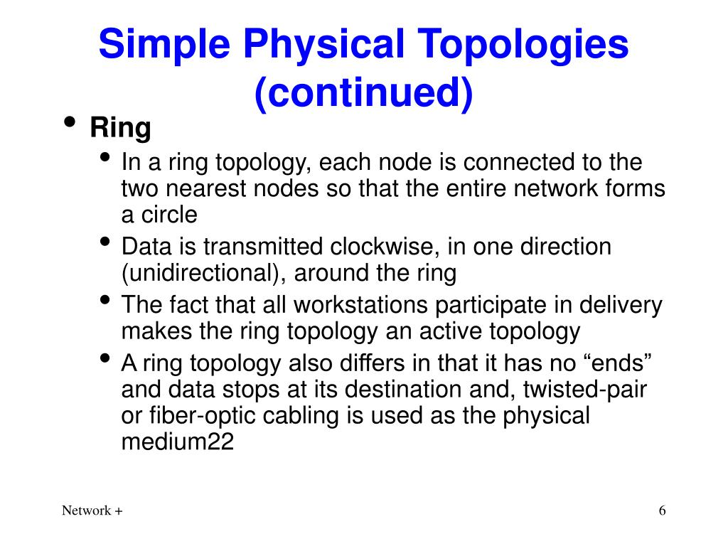 Simple Physical Topologies (continued)