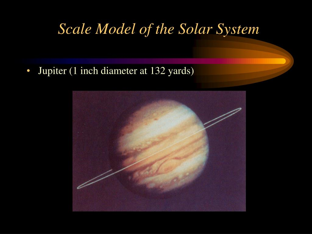 Scale Model of the Solar System