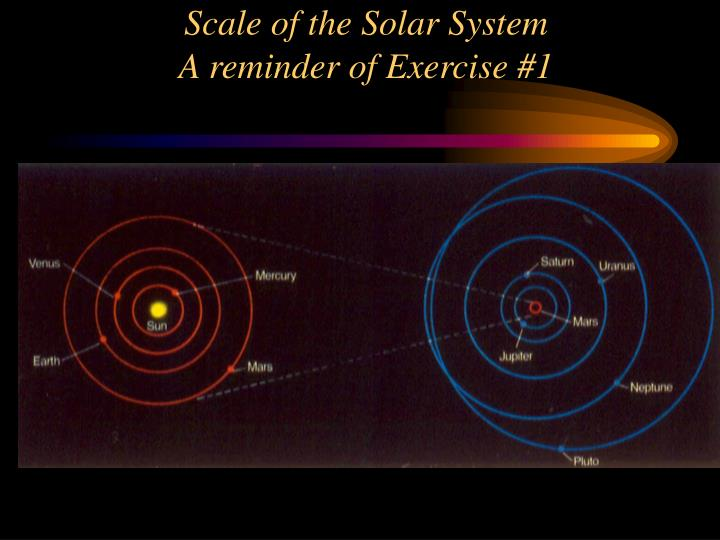 Scale of the solar system a reminder of exercise 1 l.jpg
