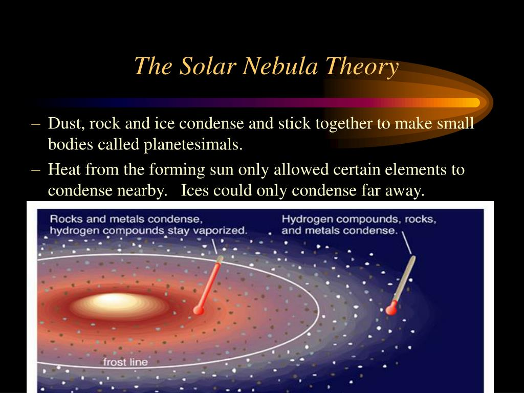 The Solar Nebula Theory