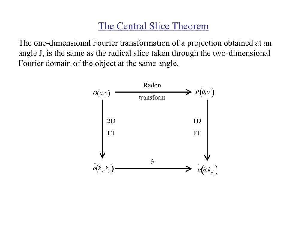 The Central Slice Theorem
