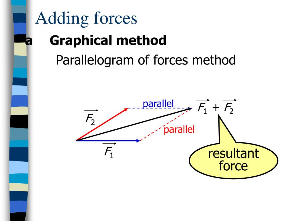 addition of force vectors Unit 4 vector addition: resultant forces frame 4-1 introduction the preceding unit taught you to represent vectors graphically and in two different.