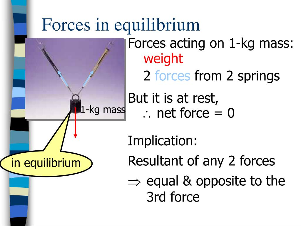Forces in equilibrium
