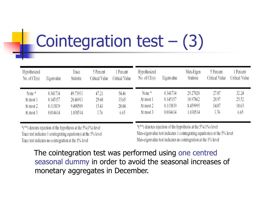 Cointegration test – (3)