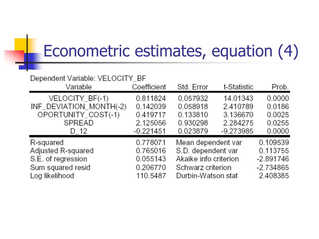 Econometric estimates, equation (4)