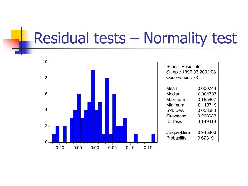 Residual tests – Normality test