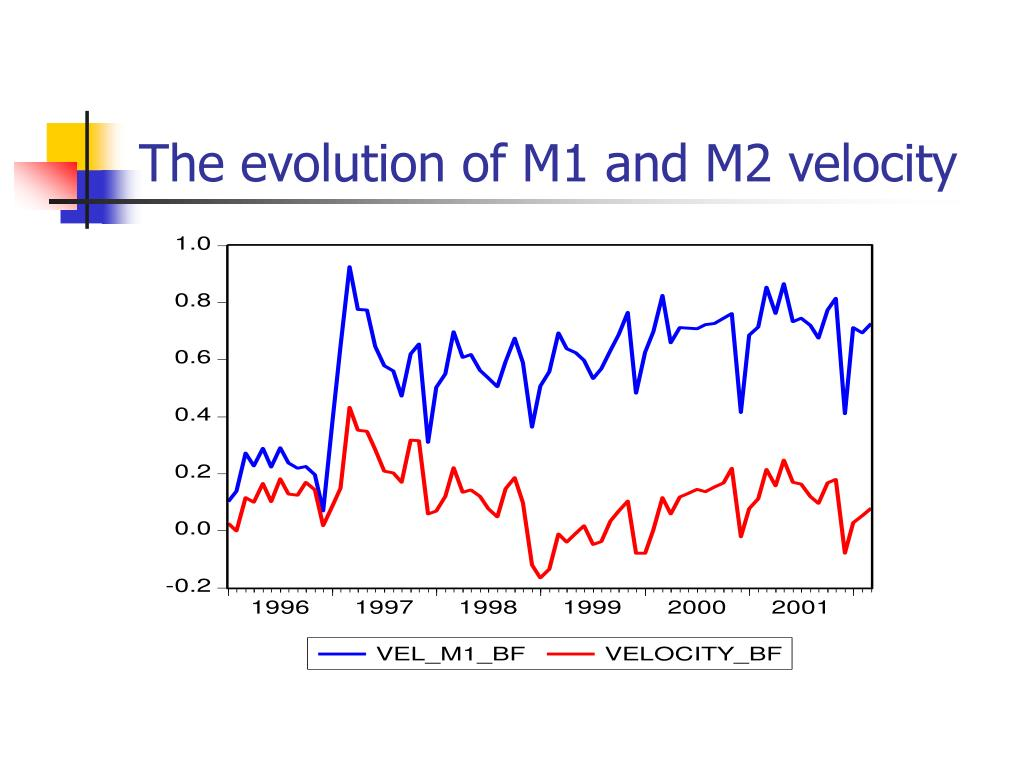 The evolution of M1 and M2 velocity