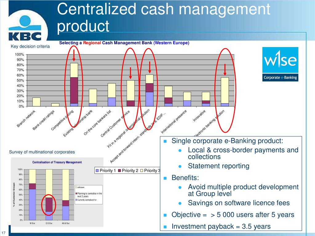 Centralized cash management product