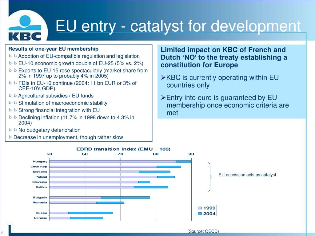 EU entry - catalyst for development