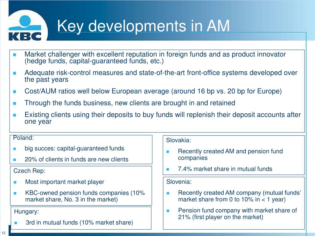 Key developments in AM