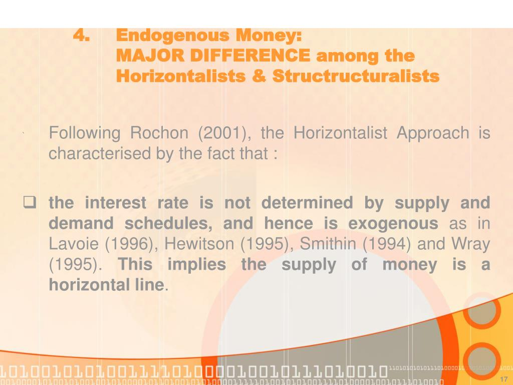 Endogenous Money: