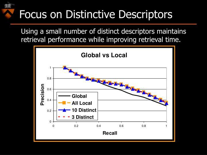 Focus on Distinctive Descriptors