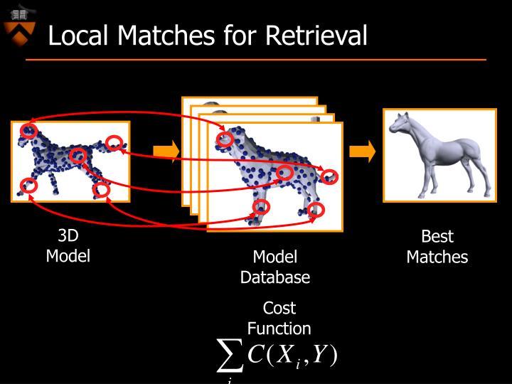 Local Matches for Retrieval