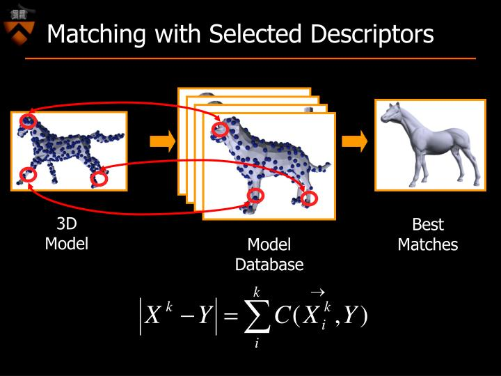 Matching with Selected Descriptors