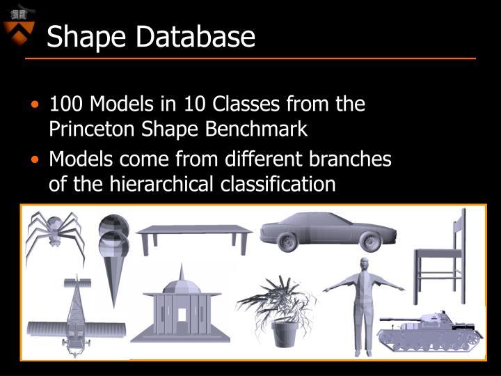 Shape Database