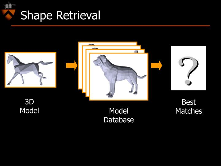 Shape Retrieval