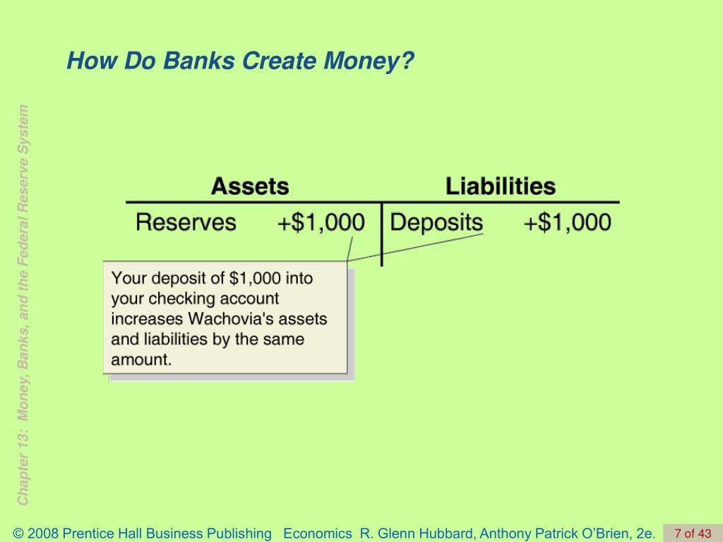 How Do Banks Create Money?