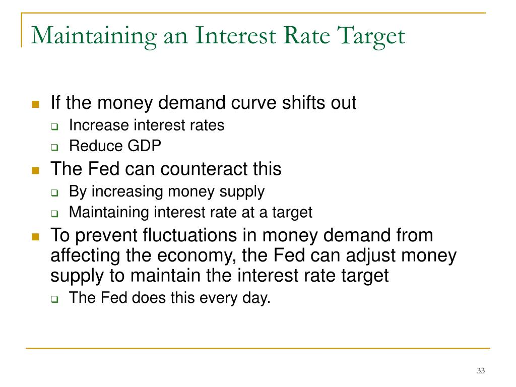 Maintaining an Interest Rate Target