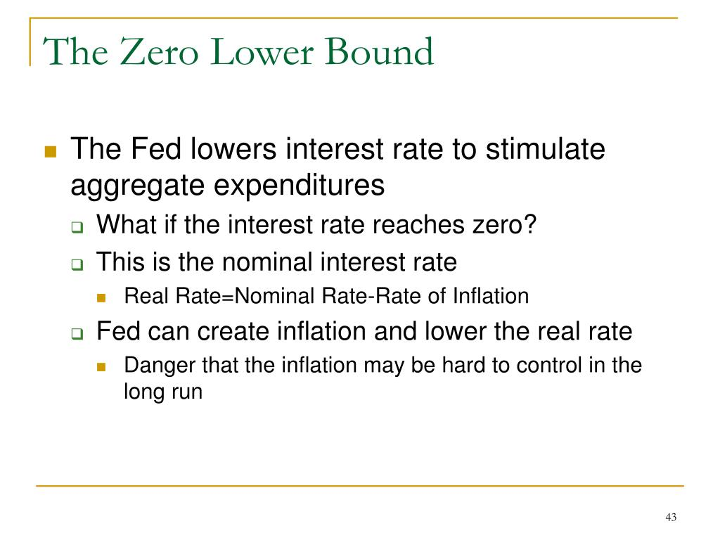 The Zero Lower Bound