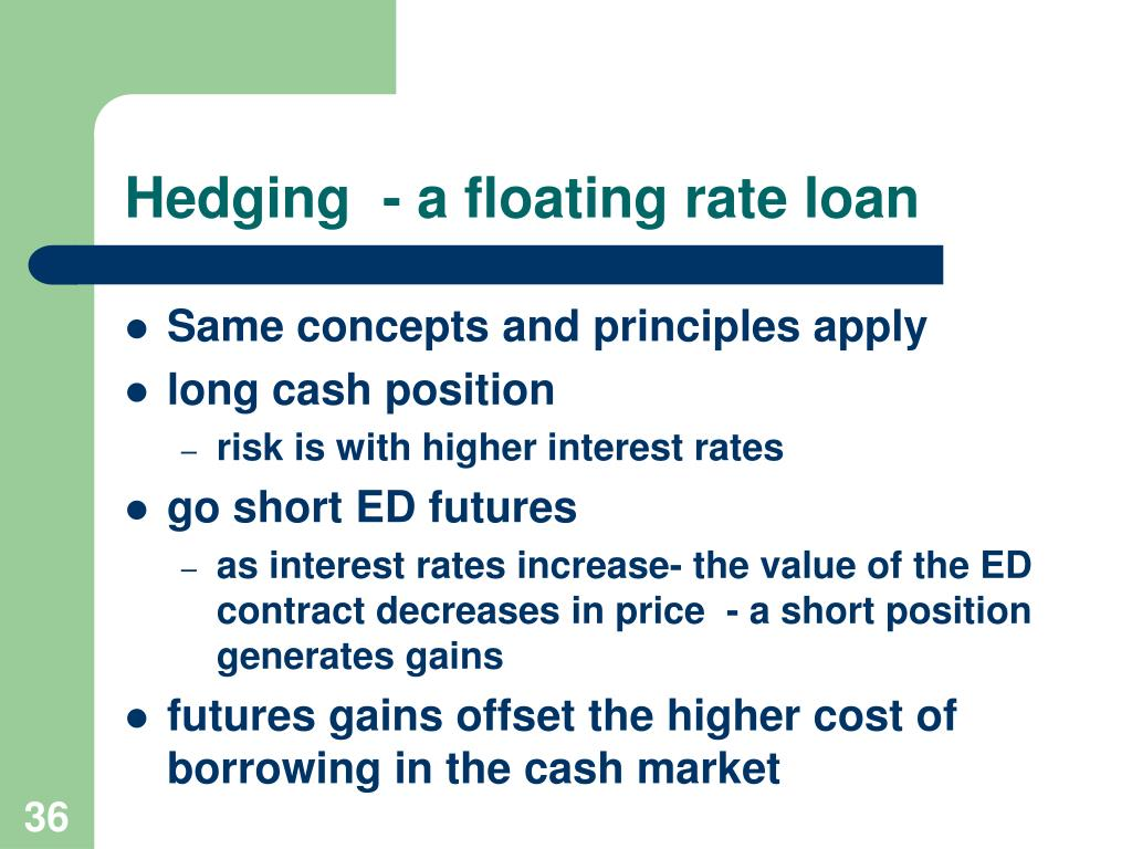 Hedging  - a floating rate loan