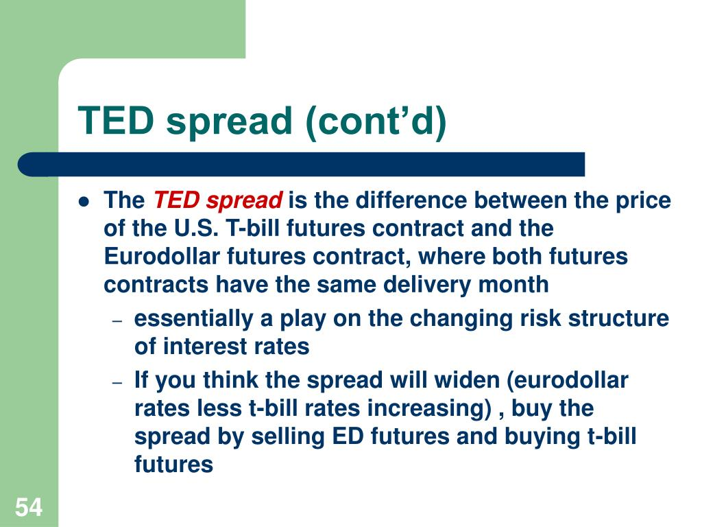 TED spread (cont'd)