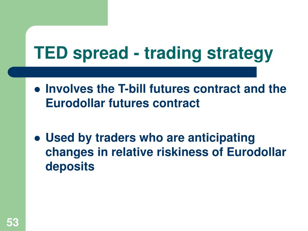 TED spread - trading strategy