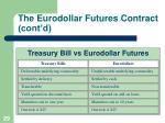 the eurodollar futures contract cont d