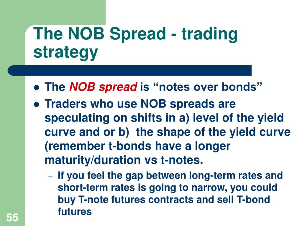 The NOB Spread - trading strategy