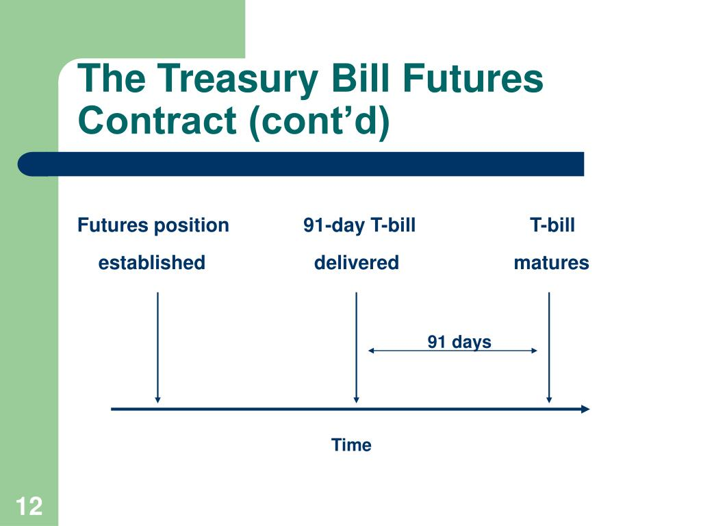 The Treasury Bill Futures Contract (cont'd)