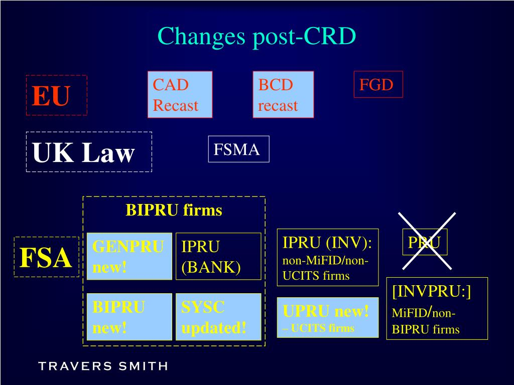 Changes post-CRD