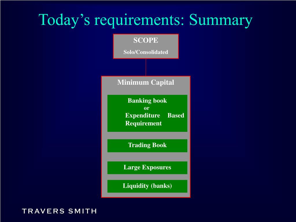 Today's requirements: Summary