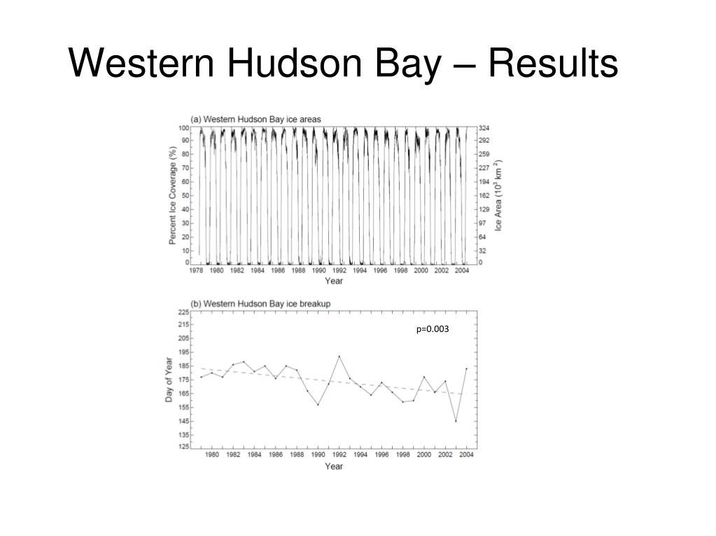 Western Hudson Bay – Results