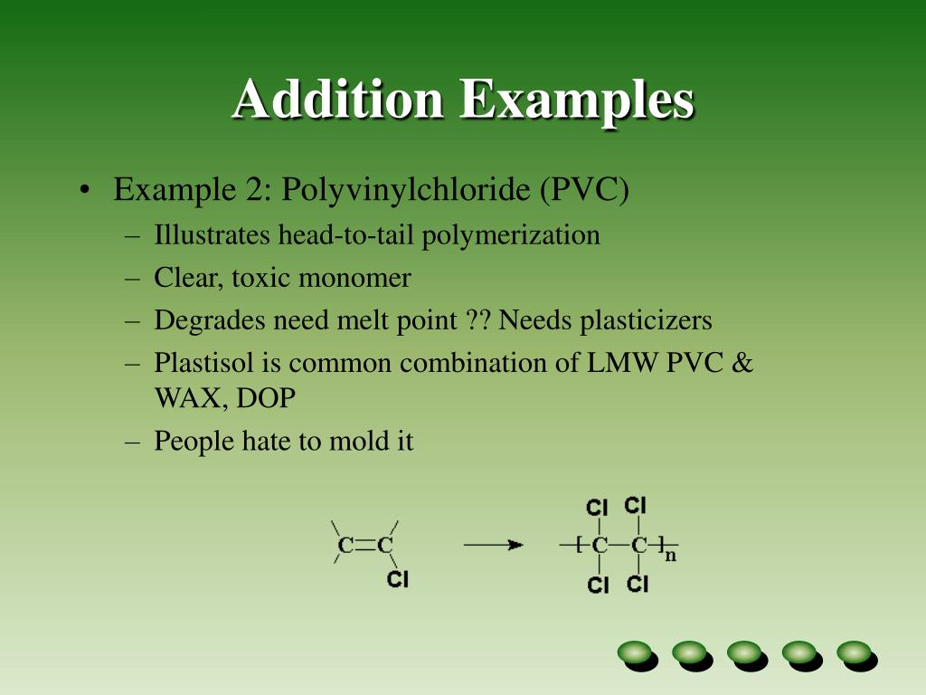 Addition Examples