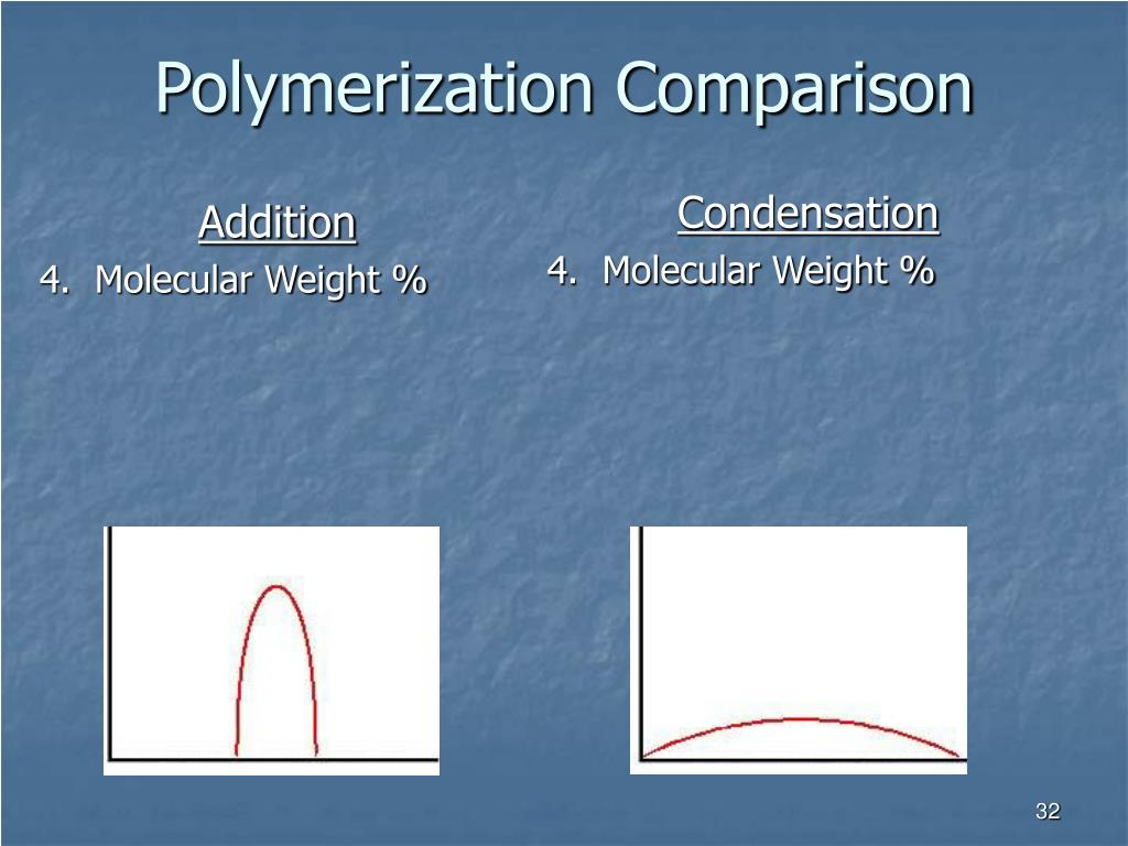 Polymerization Comparison